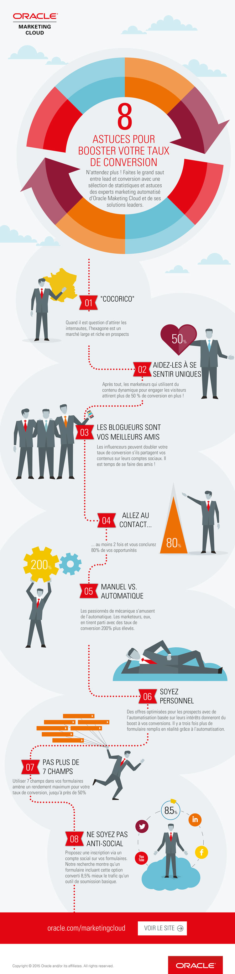 infographie-booster-taux-de-conversion