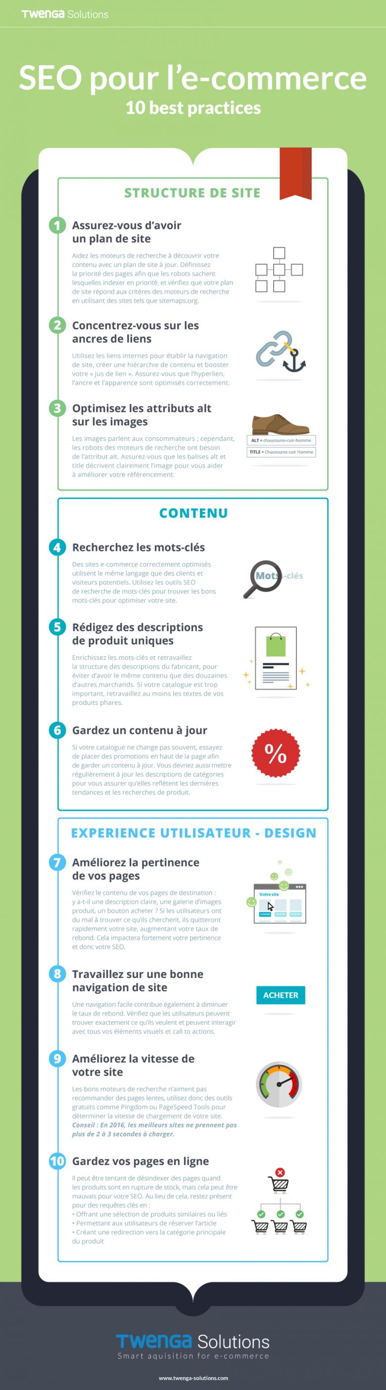 infographie-optimisation-seo-ecommerce