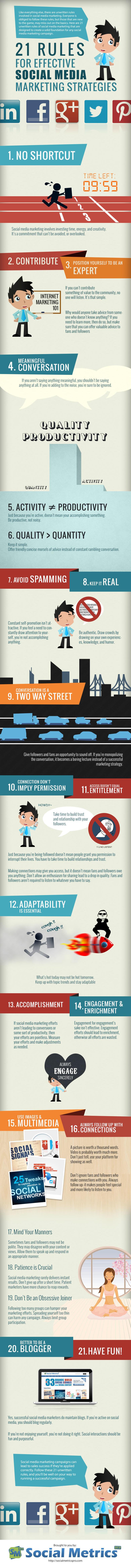 comment-bien-communiquer-sur-les-reseaux-sociaux-21-regles-a-suivre