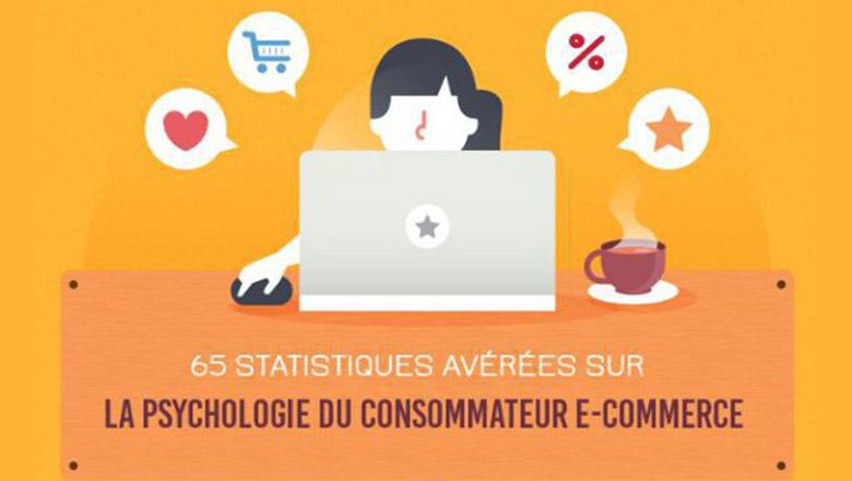 Infographie 65 chiffres sur la psychologie du for Idee commerce en ligne